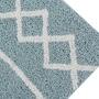Детский стираемый ковер «Оазис» винтажный голубой. Состав 100% хлопок. Производитель ТМ «Lorena Canals» , Испания